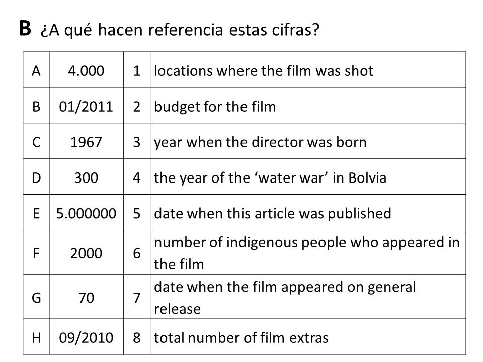 A4.0001locations where the film was shot B01/20112budget for the film C19673year when the director was born D3004the year of the water war in Bolvia E