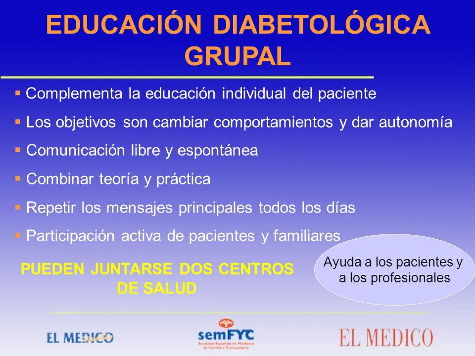 EDUCACIÓN DIABETOLÓGICA GRUPAL Complementa la educación individual del paciente Los objetivos son cambiar comportamientos y dar autonomía Comunicación
