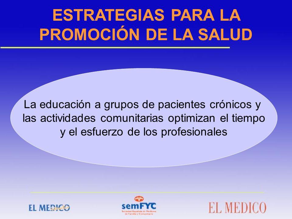 La educación a grupos de pacientes crónicos y las actividades comunitarias optimizan el tiempo y el esfuerzo de los profesionales ESTRATEGIAS PARA LA