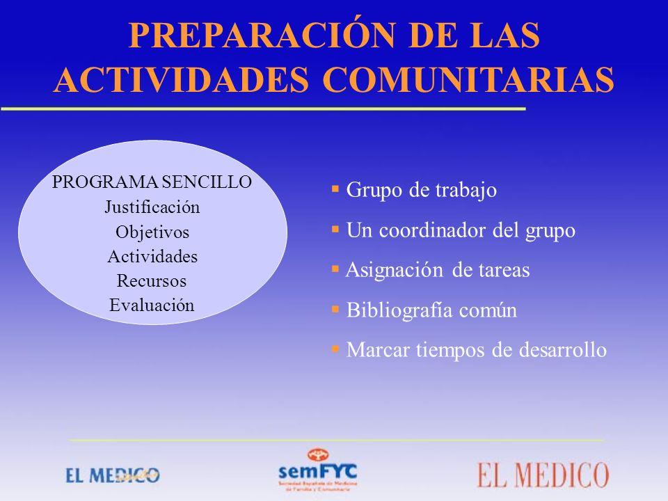 PREPARACIÓN DE LAS ACTIVIDADES COMUNITARIAS PROGRAMA SENCILLO Justificación Objetivos Actividades Recursos Evaluación Grupo de trabajo Un coordinador