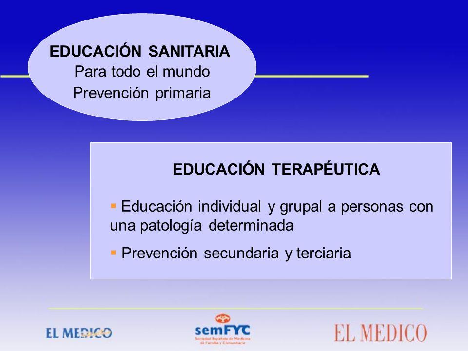 EDUCACIÓN SANITARIA Para todo el mundo Prevención primaria EDUCACIÓN TERAPÉUTICA Educación individual y grupal a personas con una patología determinad