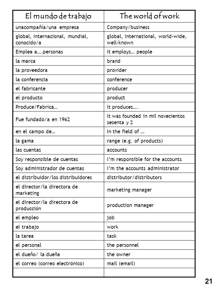 El mundo de trabajoThe world of work unacompañía/una empresaCompany/business global, internacional, mundial, conocido/a global, international, world-w