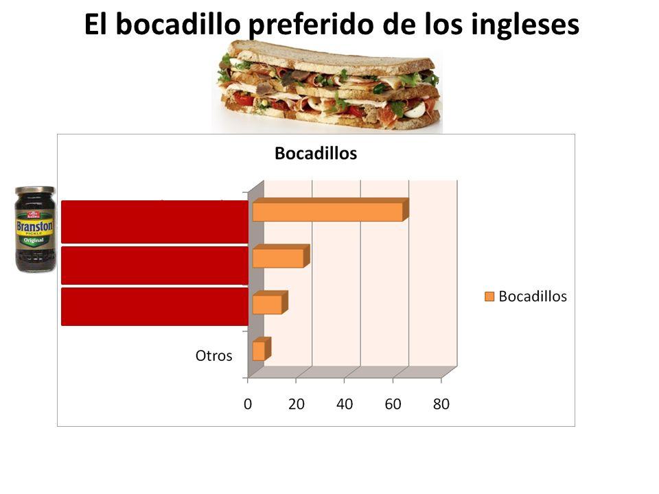 El 68 por ciento de los madrileños consume bocadillos durante sus jornadas de playa, piscina, excursiones por el campo o visitas turísticas.