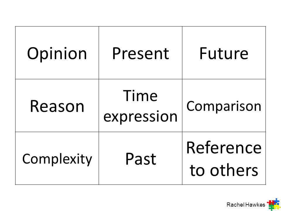 OpinionPresentFuture Reason Time expression Comparison Complexity Past Reference to others Rachel Hawkes