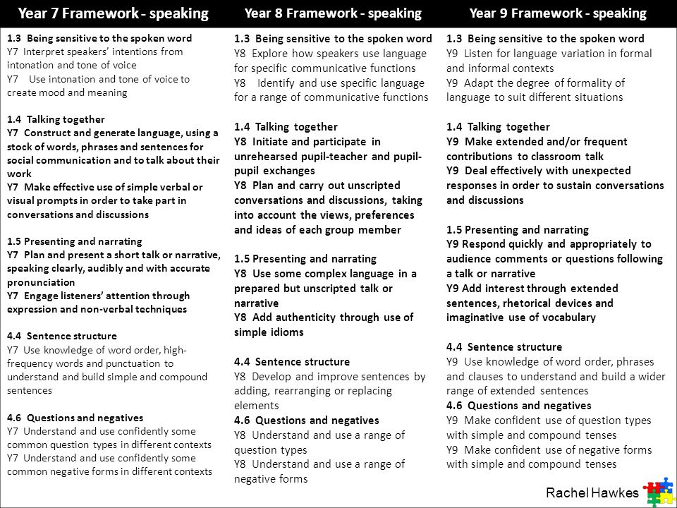 Year 7 Framework - speaking Year 8 Framework - speakingYear 9 Framework - speaking 1.3 Being sensitive to the spoken word Y7 Interpret speakers intent