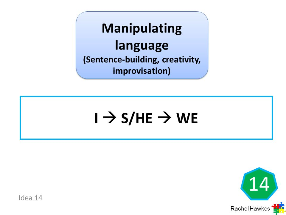 Idea 14 I S/HE WE Rachel Hawkes 14 Manipulating language (Sentence-building, creativity, improvisation)