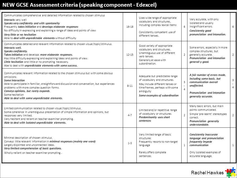 DICE/CHUNKING Idea 2 2 Practising output (fluency, pronunciation, automatization, memory) Rachel Hawkes