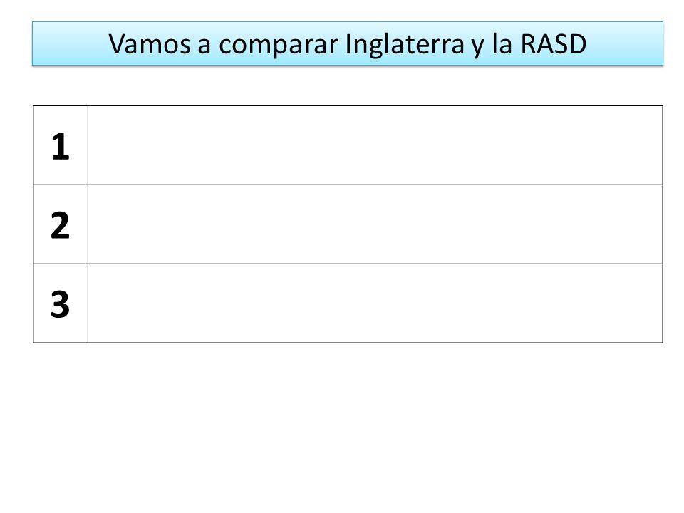 Vamos a comparar Inglaterra y la RASD 1 2 3