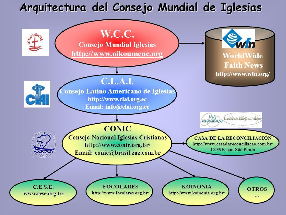 Arquitectura del Consejo Mundial de Iglesias W.C.C. Consejo Mundial Iglesias http://www.oikoumene.org C.L.A.I. Consejo Latino Americano de Iglesias ht