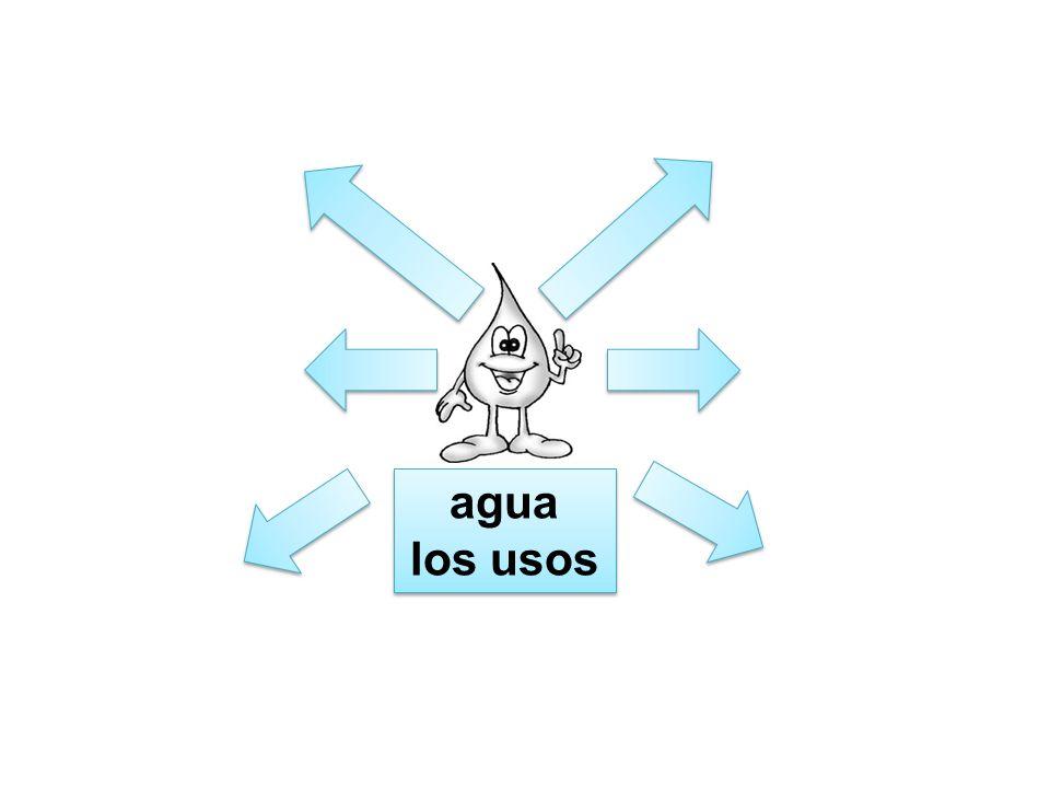 agua Características Estados y formas Usos Ciclo del agua La falta del agua Cómo conservarla