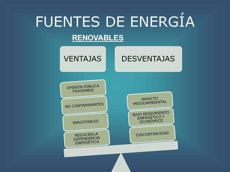 FUENTES DE ENERGÍA VENTAJASDESVENTAJAS REDUCEN LA DEPENDENCIA ENERGÉTICA INAGOTABLESNO CONTAMINANTES OPINIÓN PÚBLICA FAVORABLE DISCONTINUIDAD BAJO REN