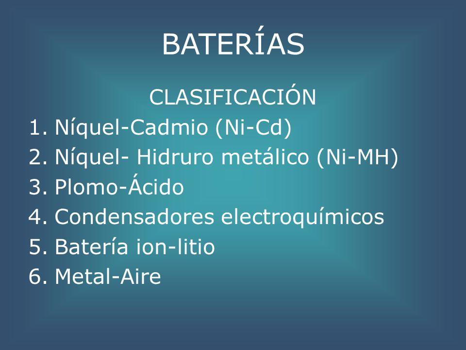 BATERÍAS CLASIFICACIÓN 1.Níquel-Cadmio (Ni-Cd) 2.Níquel- Hidruro metálico (Ni-MH) 3.Plomo-Ácido 4.Condensadores electroquímicos 5.Batería ion-litio 6.