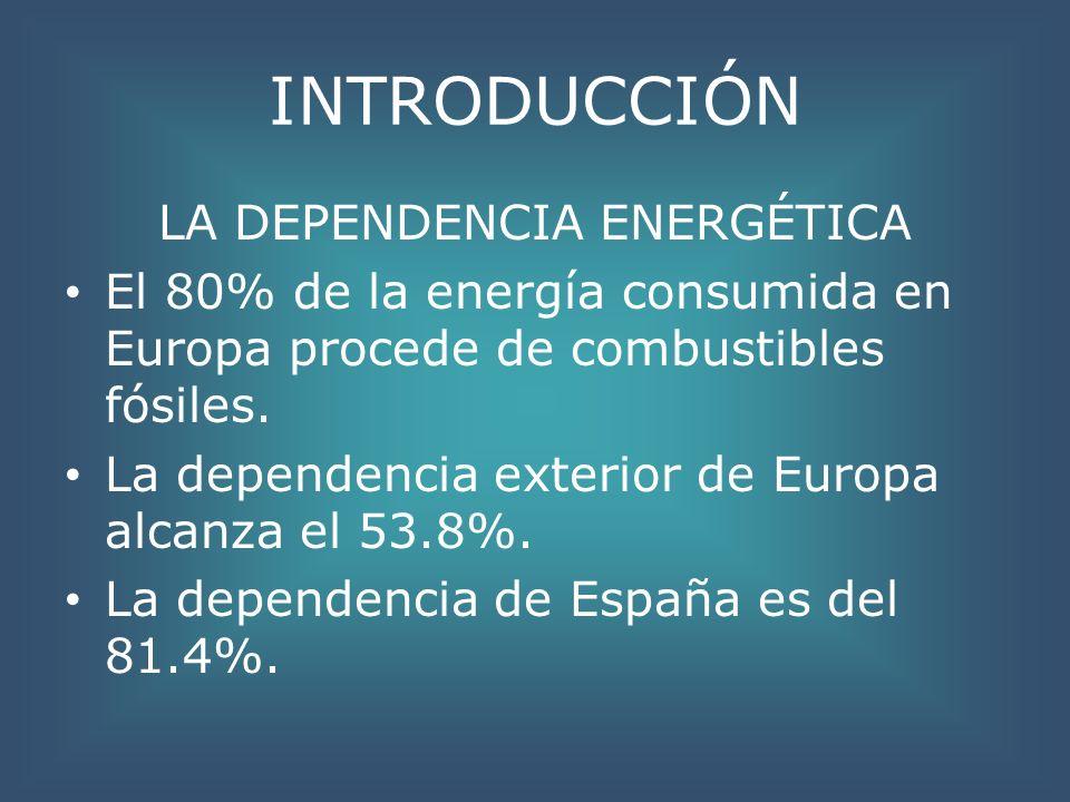 INTRODUCCIÓN LA DEPENDENCIA ENERGÉTICA El 80% de la energía consumida en Europa procede de combustibles fósiles. La dependencia exterior de Europa alc