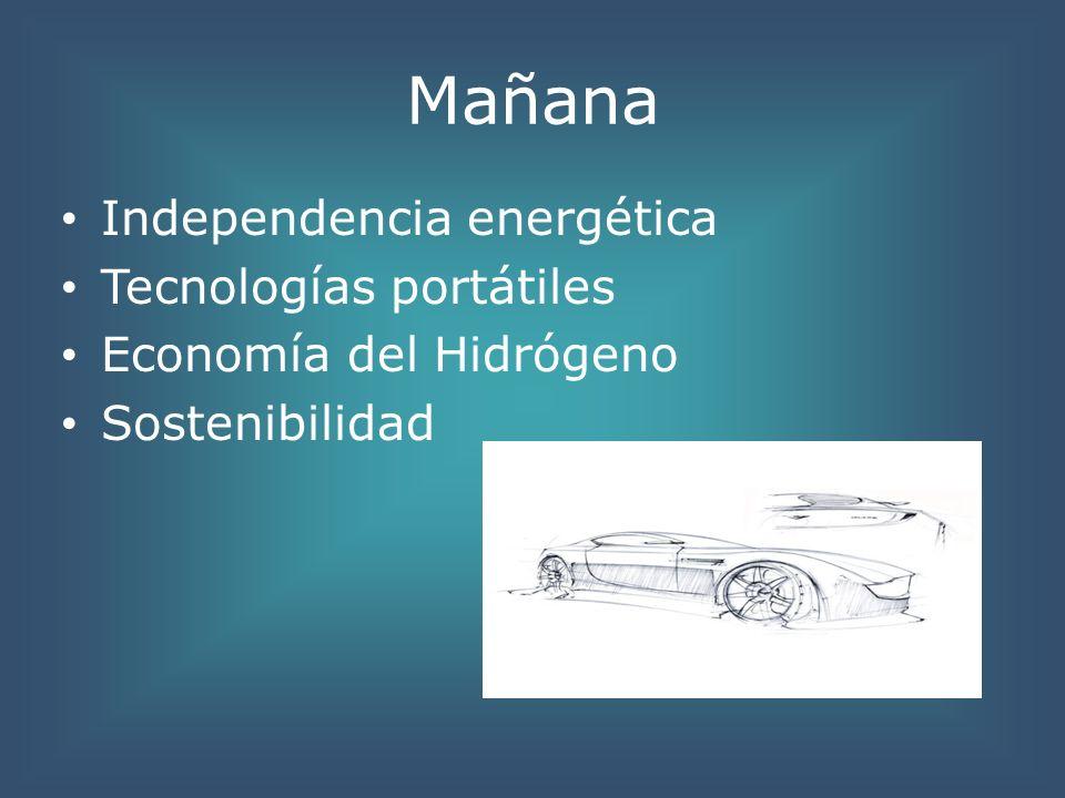 Mañana Independencia energética Tecnologías portátiles Economía del Hidrógeno Sostenibilidad