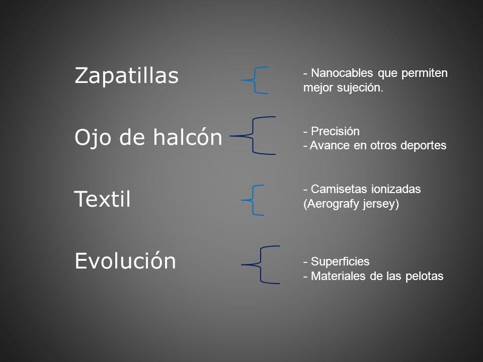 Zapatillas Ojo de halcón Textil Evolución - Nanocables que permiten mejor sujeción. - Precisión - Avance en otros deportes - Camisetas ionizadas (Aero