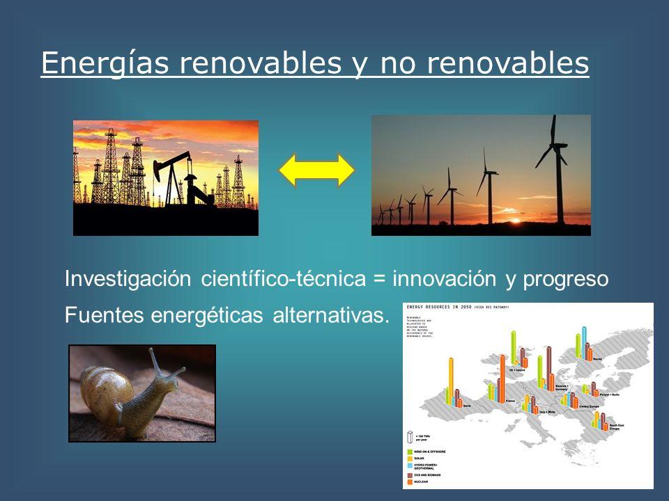 Introducción Situación española y europea Centros: CSIC, Fundación METAL, Energy Lab, Dalkia etc.