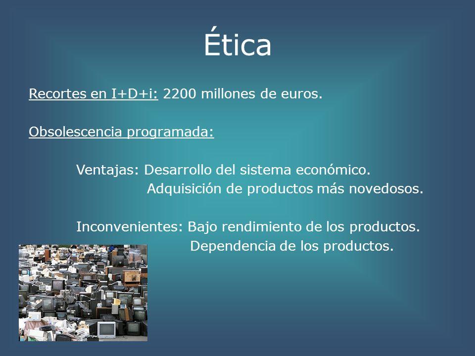 Ética Empresas y legislación Amonestaciones: -Económicas.