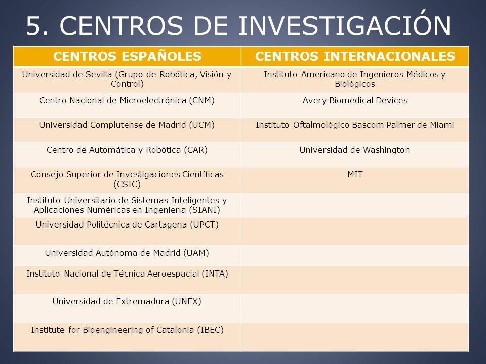 5. CENTROS DE INVESTIGACIÓN CENTROS ESPAÑOLESCENTROS INTERNACIONALES Universidad de Sevilla (Grupo de Robótica, Visión y Control) Instituto Americano