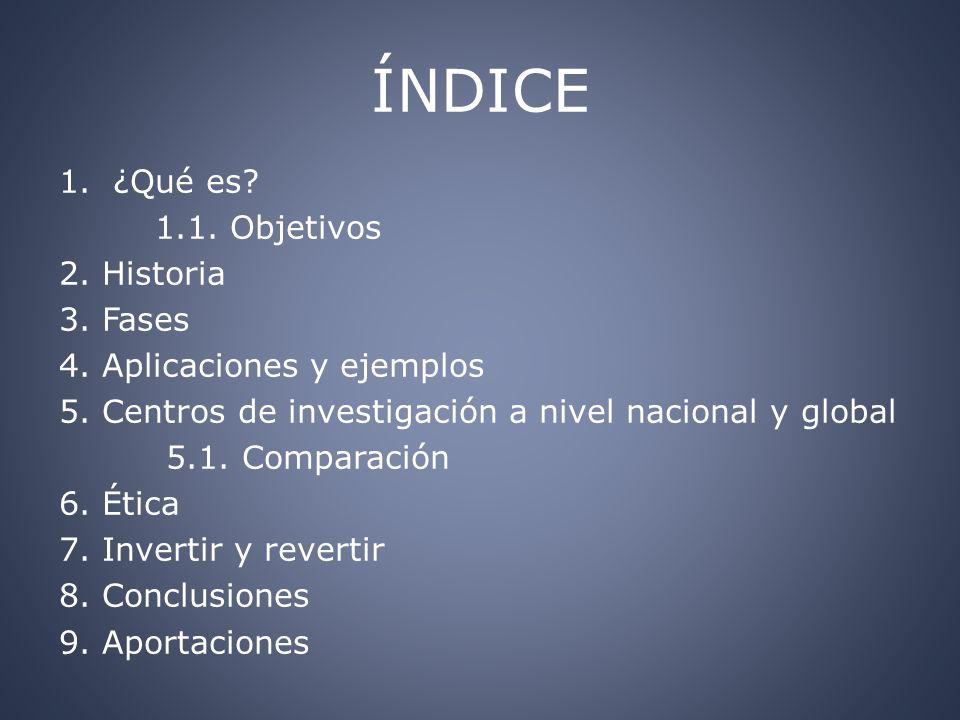 ÍNDICE 1.¿Qué es? 1.1. Objetivos 2. Historia 3. Fases 4. Aplicaciones y ejemplos 5. Centros de investigación a nivel nacional y global 5.1. Comparació