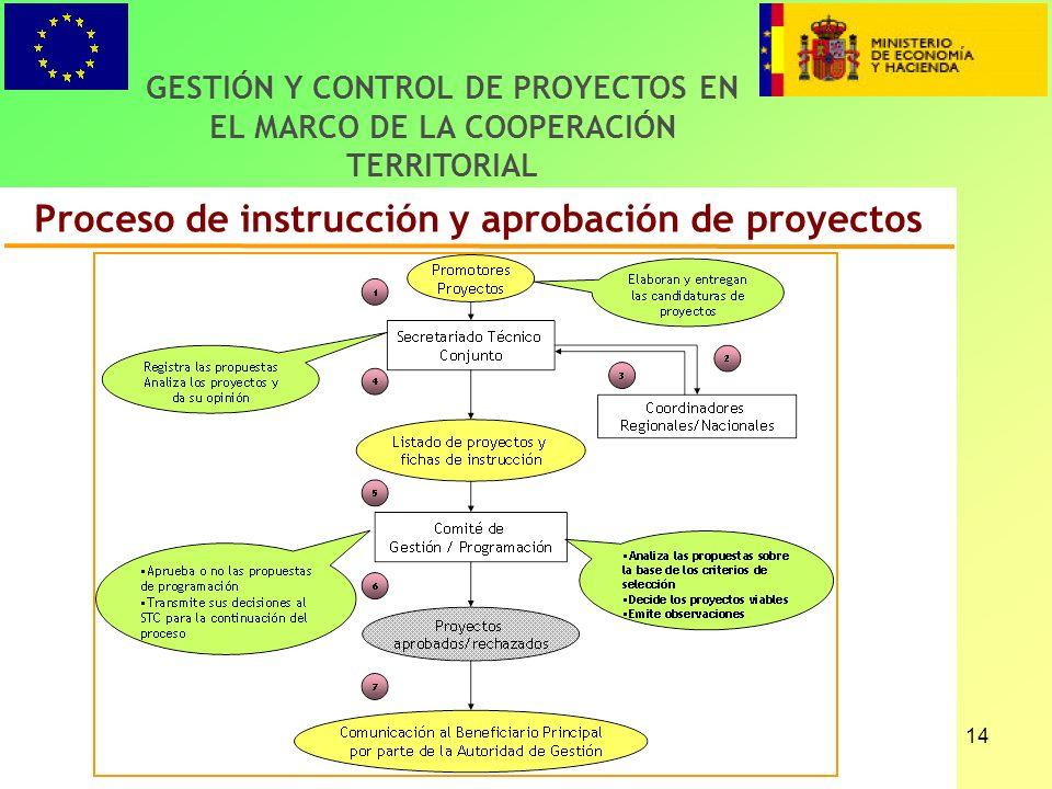 14 Proceso de instrucción y aprobación de proyectos GESTIÓN Y CONTROL DE PROYECTOS EN EL MARCO DE LA COOPERACIÓN TERRITORIAL