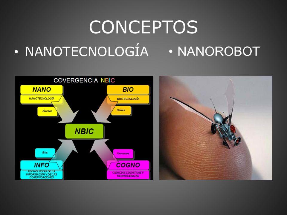 CONCEPTOS NANOTECNOLOGÍA NANOROBOT
