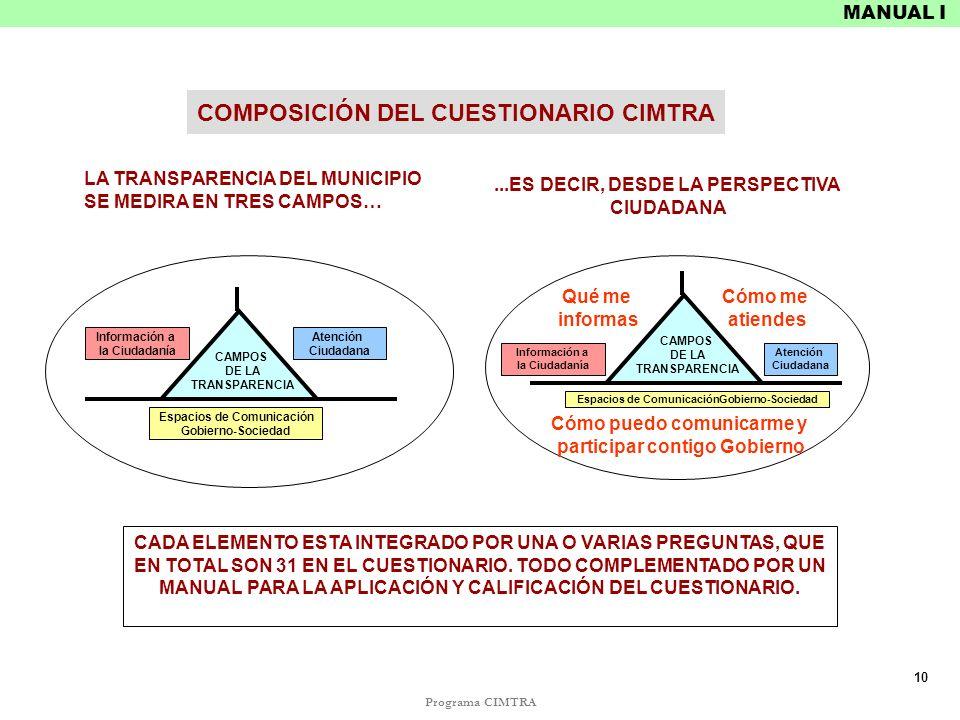 Programa CIMTRA MANUAL I LA TRANSPARENCIA DEL MUNICIPIO SE MEDIRA EN TRES CAMPOS…...ES DECIR, DESDE LA PERSPECTIVA CIUDADANA Atención Ciudadana Inform