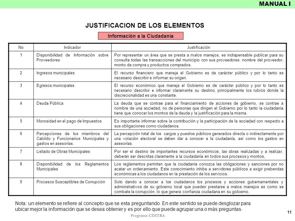 Programa CIMTRA MANUAL I NoIndicadorJustificación 1Disponibilidad de Información sobre Proveedores Por representar un área que se presta a malos manej