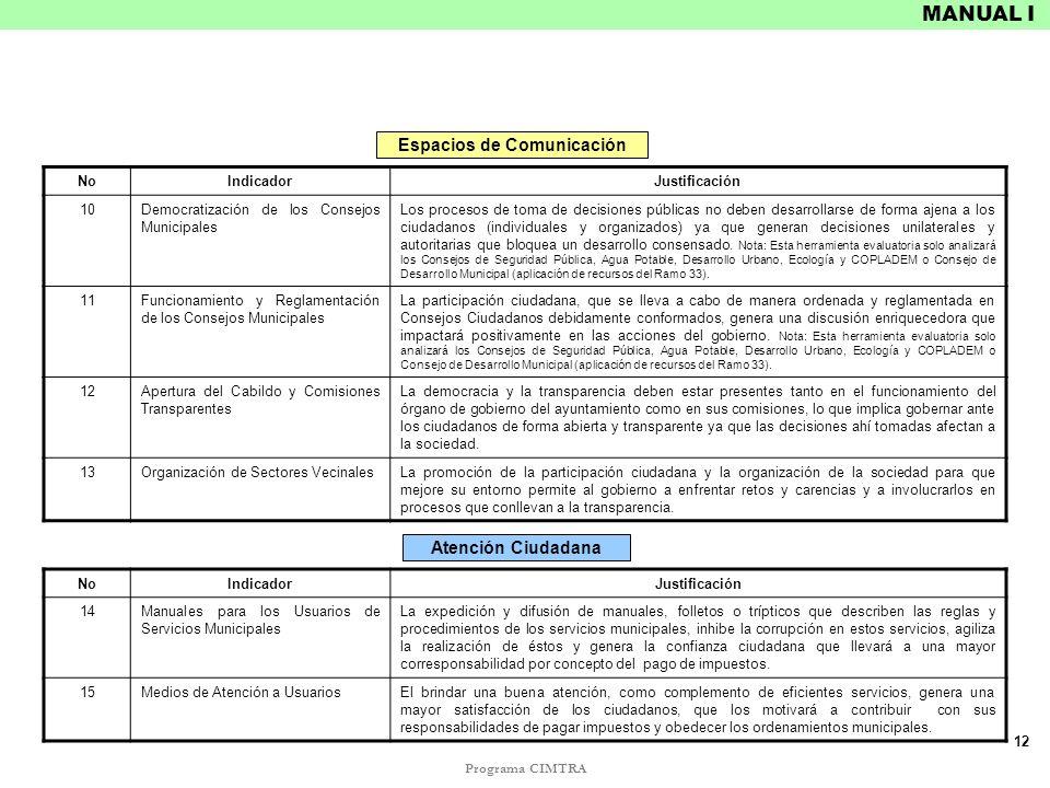 Programa CIMTRA MANUAL I NoIndicadorJustificación 10Democratización de los Consejos Municipales Los procesos de toma de decisiones públicas no deben d