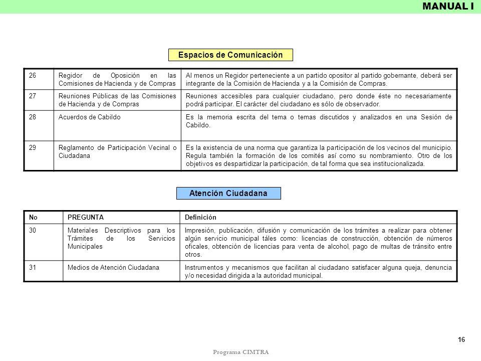 Programa CIMTRA MANUAL I Atención Ciudadana NoPREGUNTADefinición 30Materiales Descriptivos para los Trámites de los Servicios Municipales Impresión, p