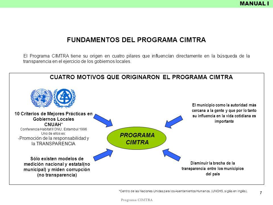 Programa CIMTRA MANUAL I PROGRAMA CIMTRA Sólo existen modelos de medición nacional y estatal(no municipal) y miden corrupción (no transparencia) *Cent
