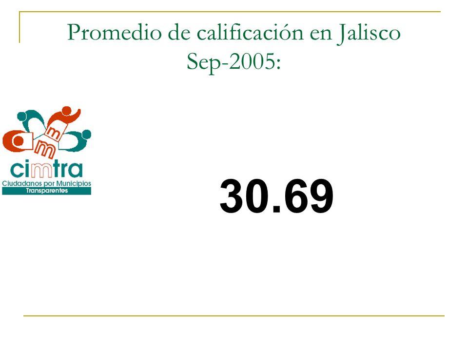 Promedio de calificación en Jalisco Sep-2005: 30.69