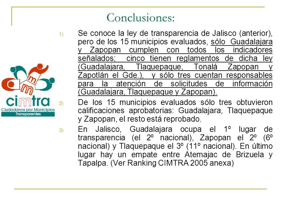 Conclusiones: 1) Se conoce la ley de transparencia de Jalisco (anterior), pero de los 15 municipios evaluados, sólo Guadalajara y Zapopan cumplen con