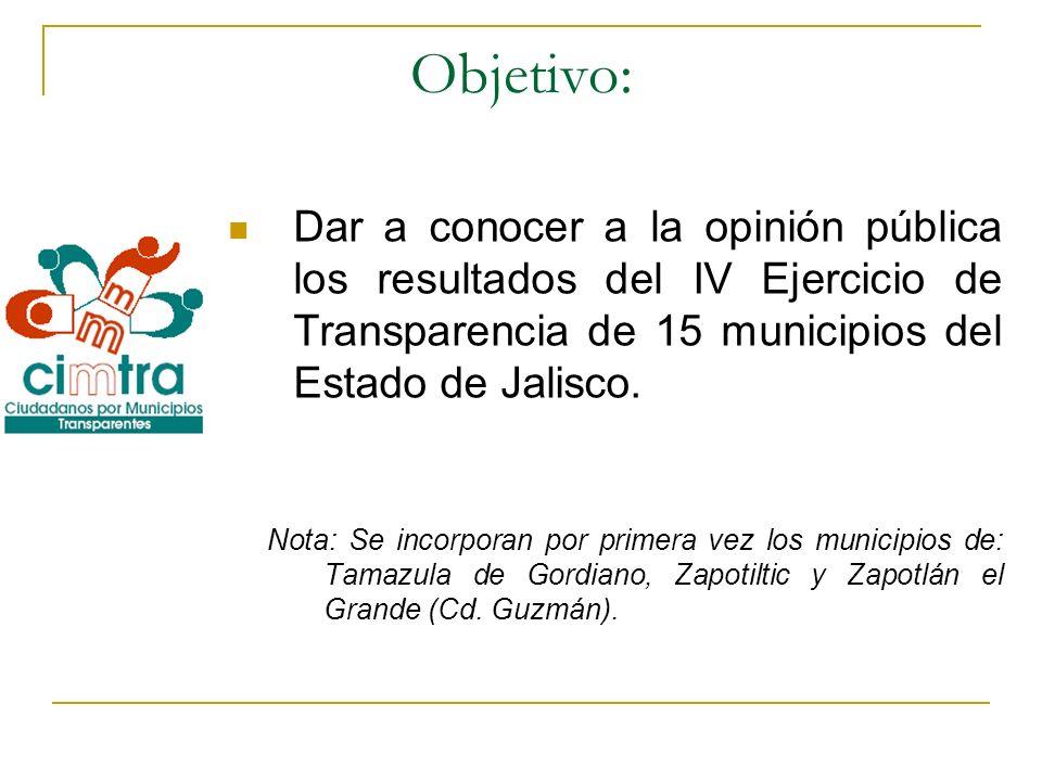Objetivo: Dar a conocer a la opinión pública los resultados del IV Ejercicio de Transparencia de 15 municipios del Estado de Jalisco. Nota: Se incorpo