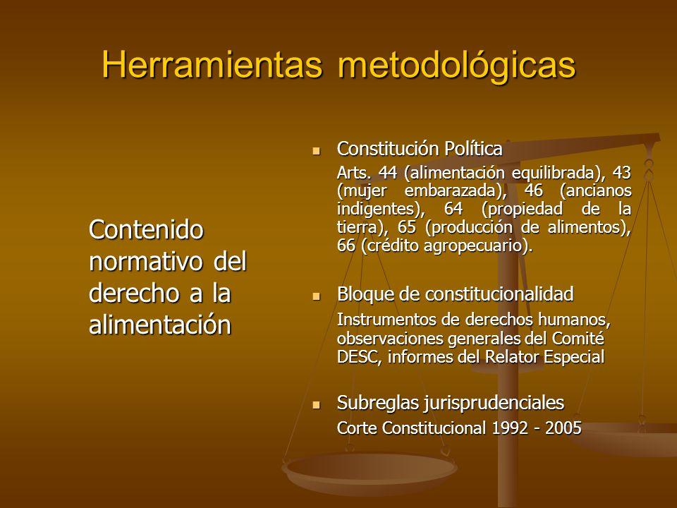 Herramientas metodológicas Contenido normativo del derecho a la alimentación Constitución Política Arts.
