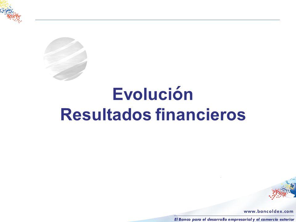 Evoluci ó n Resultados financieros