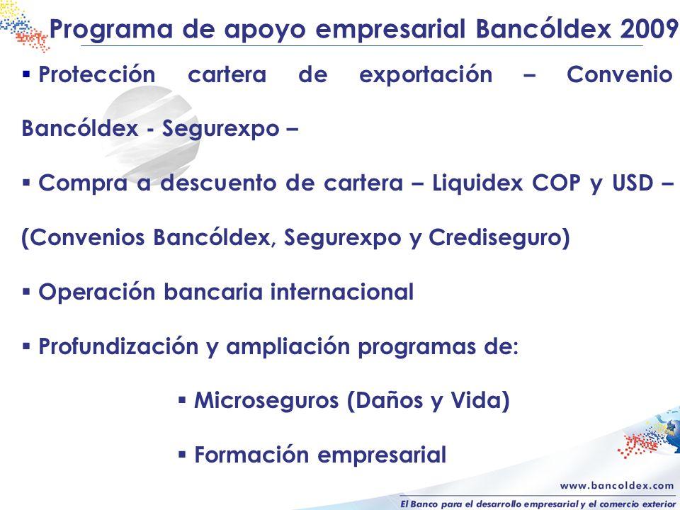 Protección cartera de exportación – Convenio Bancóldex - Segurexpo – Compra a descuento de cartera – Liquidex COP y USD – (Convenios Bancóldex, Segure