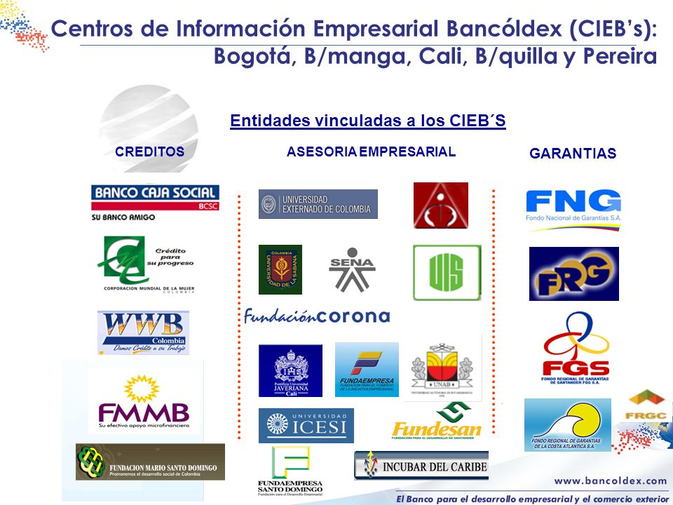 Entidades vinculadas a los CIEB´S GARANTIAS ASESORIA EMPRESARIAL CREDITOS Centros de Información Empresarial Bancóldex (CIEBs): Bogotá, B/manga, Cali,