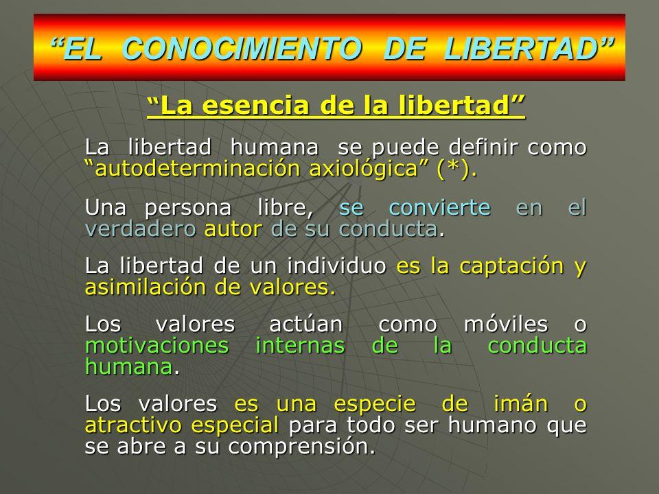 EL CONOCIMIENTO DE LIBERTAD La esencia de la libertad La esencia de la libertad La libertad humana se puede definir como autodeterminación axiológica