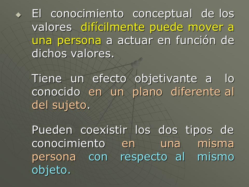 El conocimiento conceptual de los valores difícilmente puede mover a una persona a actuar en función de dichos valores. El conocimiento conceptual de