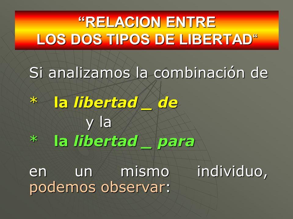 RELACION ENTRE LOS DOS TIPOS DE LIBERTAD Si analizamos la combinación de * la libertad _ de y la y la * la libertad _ para en un mismo individuo, pode