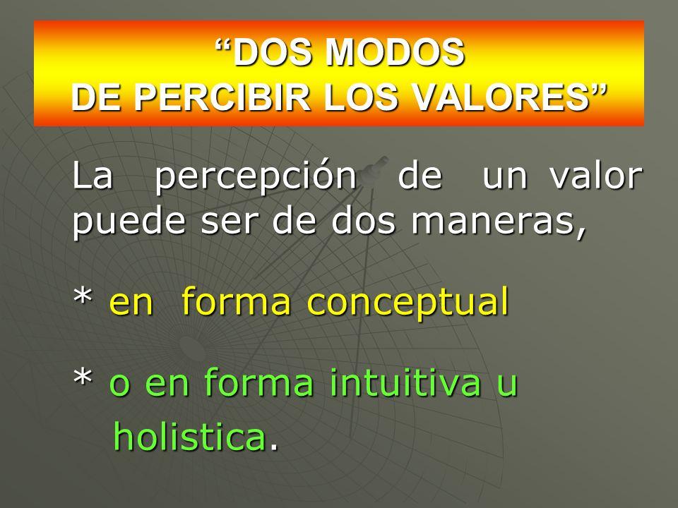 DOS MODOS DE PERCIBIR LOS VALORES La percepción de un valor puede ser de dos maneras, * en forma conceptual * o en forma intuitiva u holistica. holist