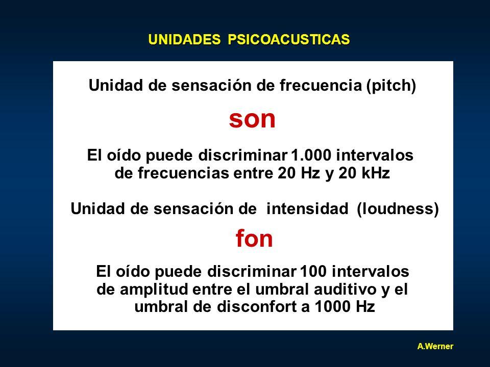 UNIDADES PSICOACUSTICAS Unidad de sensación de frecuencia (pitch) son El oído puede discriminar 1.000 intervalos de frecuencias entre 20 Hz y 20 kHz U