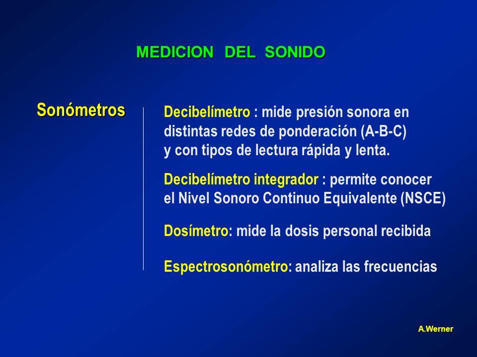 MEDICION DEL SONIDO Sonómetros A.Werner Decibelímetro : mide presión sonora en distintas redes de ponderación (A-B-C) y con tipos de lectura rápida y