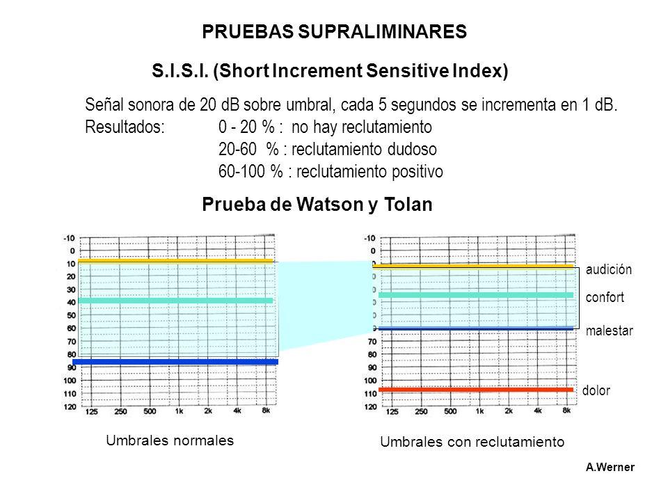 PRUEBAS SUPRALIMINARES A.Werner S.I.S.I. (Short Increment Sensitive Index) Prueba de Watson y Tolan Señal sonora de 20 dB sobre umbral, cada 5 segundo