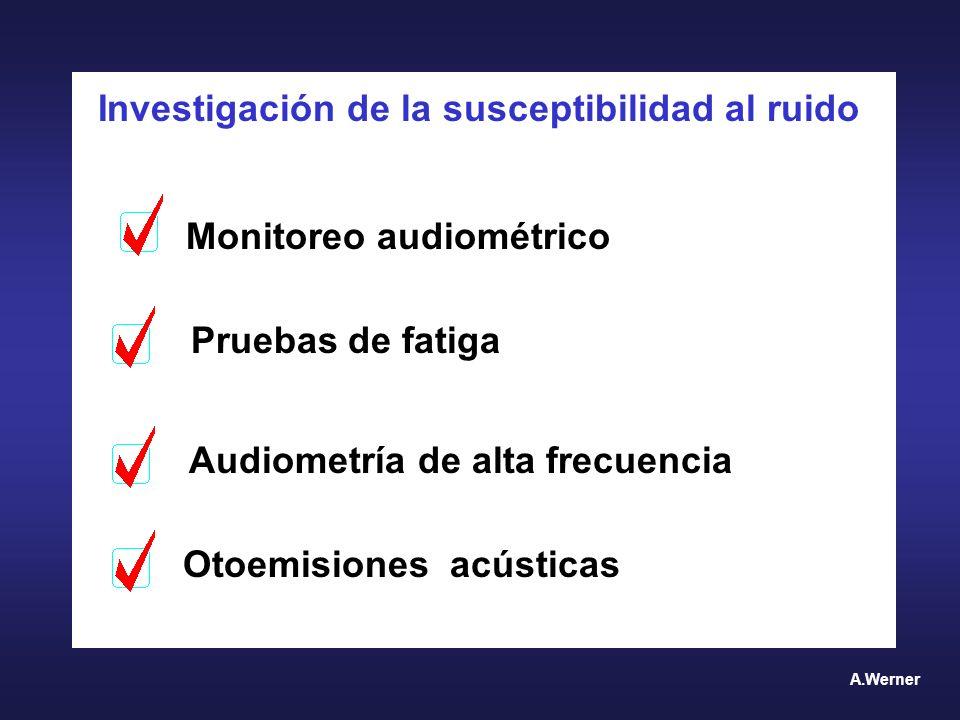 Investigación de la susceptibilidad al ruido Monitoreo audiométrico Audiometría de alta frecuencia Pruebas de fatiga Otoemisiones acústicas A.Werner