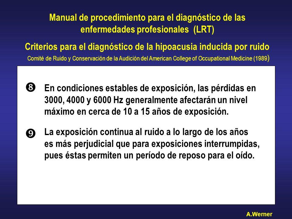 Manual de procedimiento para el diagnóstico de las enfermedades profesionales (LRT) Criterios para el diagnóstico de la hipoacusia inducida por ruido