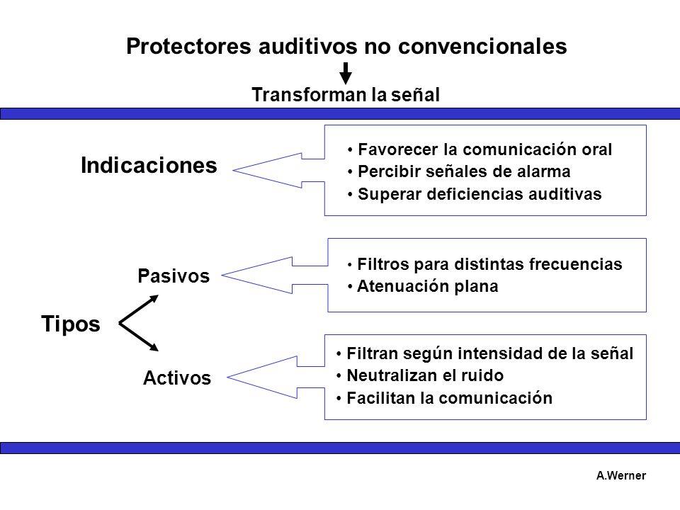 Protectores auditivos no convencionales Transforman la señal Pasivos Activos Indicaciones Favorecer la comunicación oral Percibir señales de alarma Su