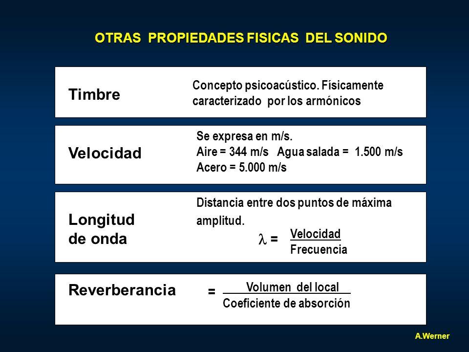 OTRAS PROPIEDADES FISICAS DEL SONIDO Concepto psicoacústico. Físicamente caracterizado por los armónicos Timbre Se expresa en m/s. Aire = 344 m/s Agua