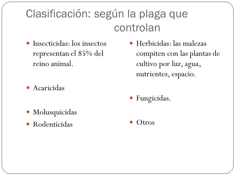 Clasificación: según la plaga que controlan Insecticidas: los insectos representan el 85% del reino animal. Acaricidas Molusquicidas Rodenticidas Herb