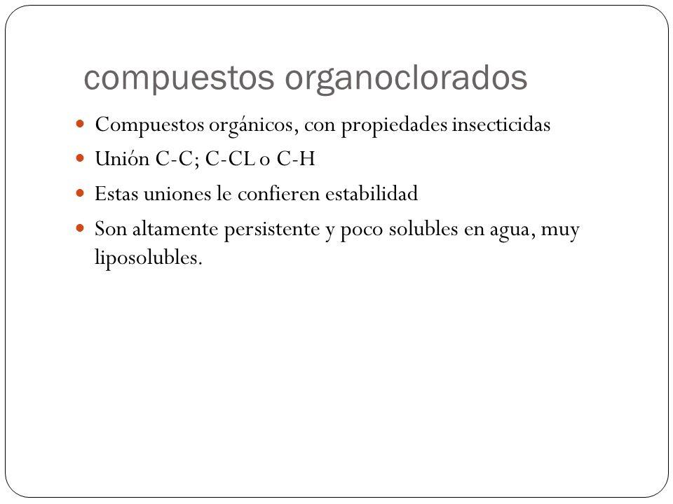 compuestos organoclorados Compuestos orgánicos, con propiedades insecticidas Unión C-C; C-CL o C-H Estas uniones le confieren estabilidad Son altament